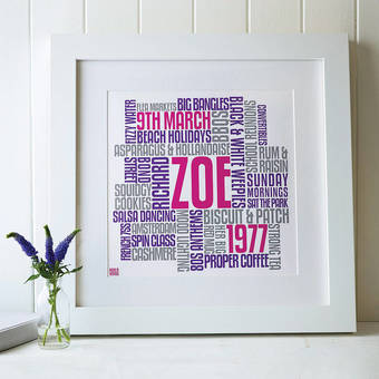 personalised birthday word art framed print