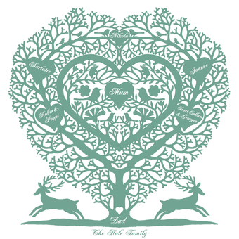 Family tree heart prints