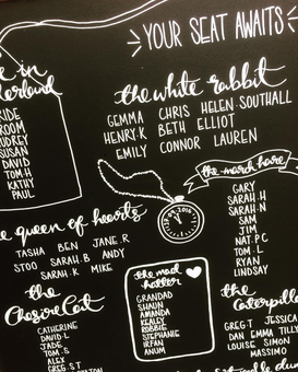 Personalise your wedding table plan, however you wish.