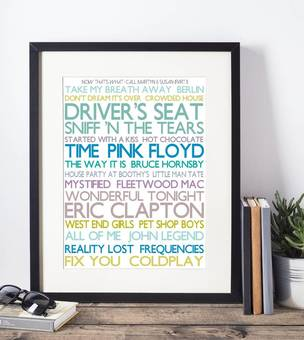 You try and create a framed print of your favourite songs for someone. Not easy, a great gift idea.